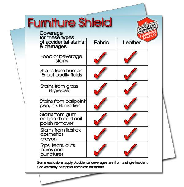 Furniture Shield Fabric Protection - Ottoman
